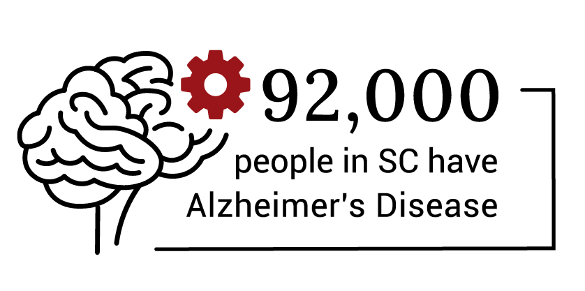alzheimhers infographic