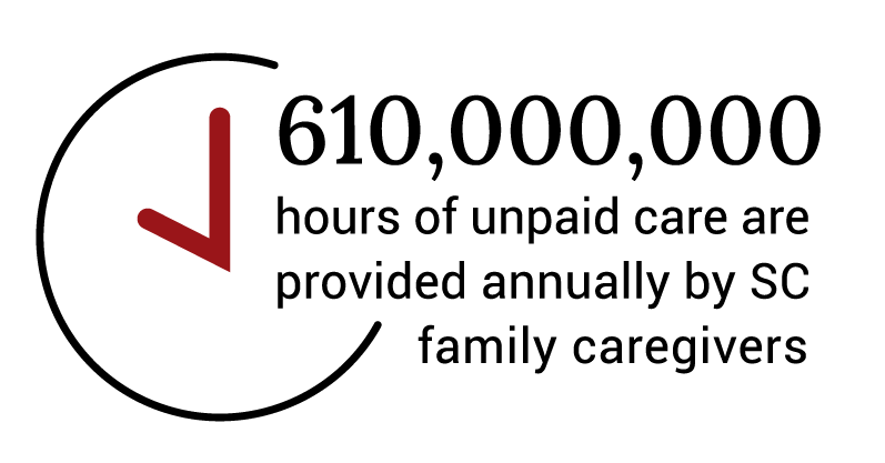 Hours of unpaid respite infographic